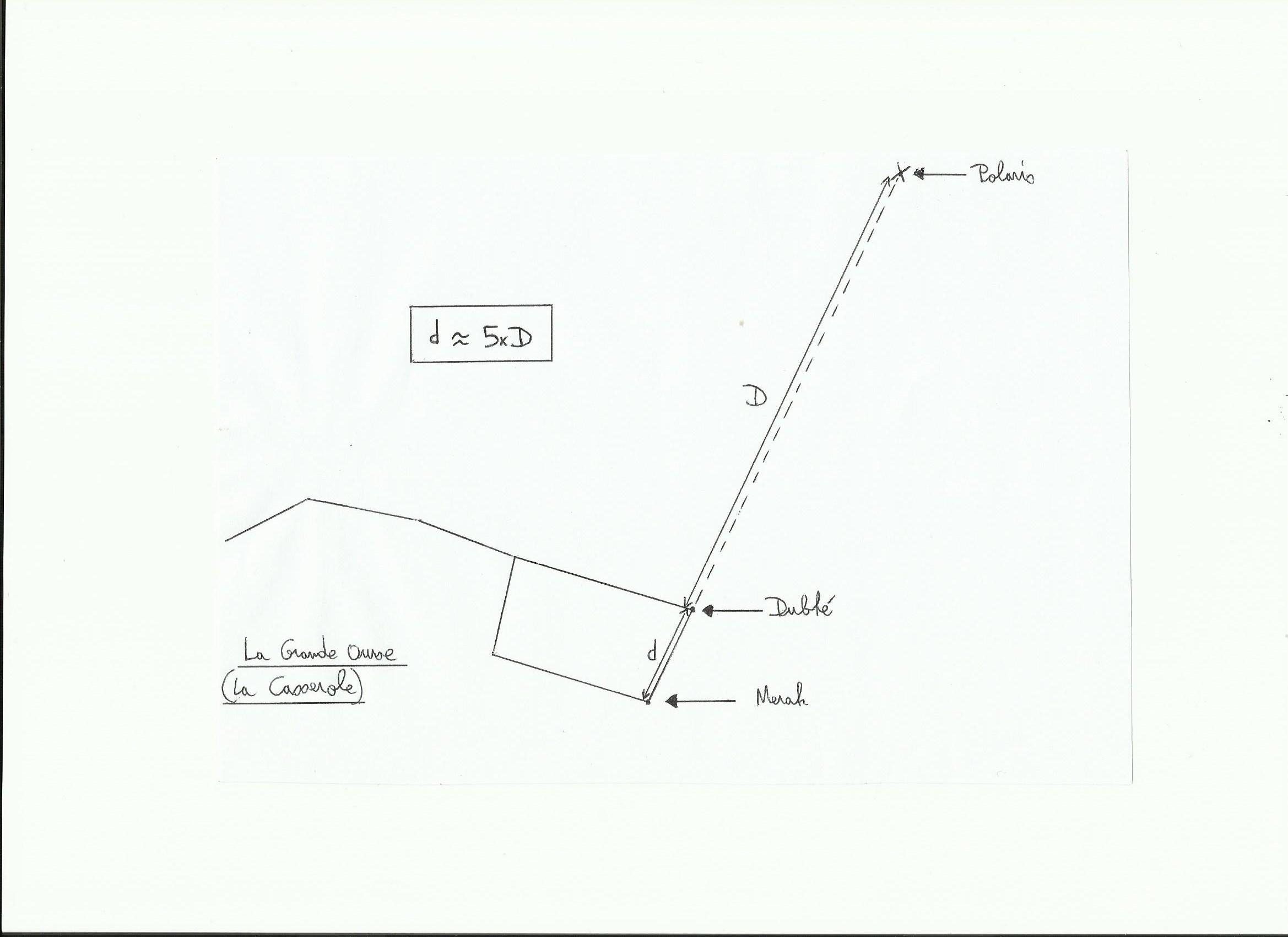 Instruments de navigation : Octants, sextants, baromtres