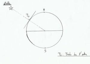 sphère2