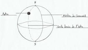 sphère3