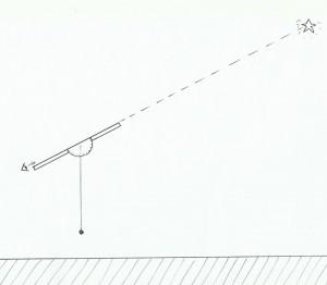sextantbricolo